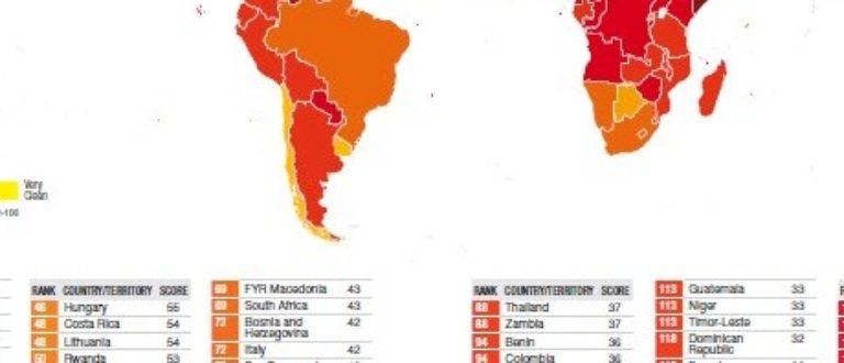 Article : Les Pays cancres en matière de Transparence